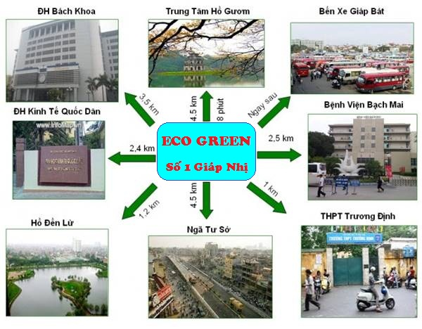 vi-tri-ecogreen-tower-giap-nhi